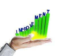 improvement graphic